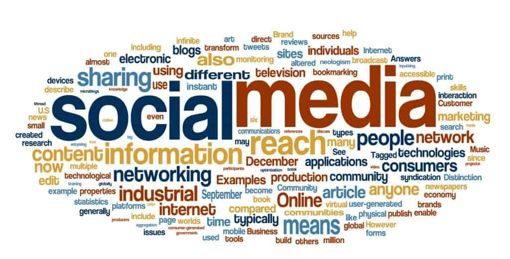 Social Networking Techniques site one